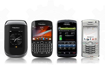 Blackberry CDMA SPC Unlock Codes